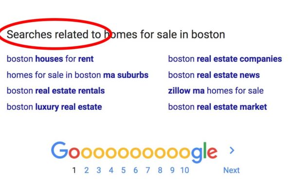 Local SEO Real Estate: LSI Keywords.
